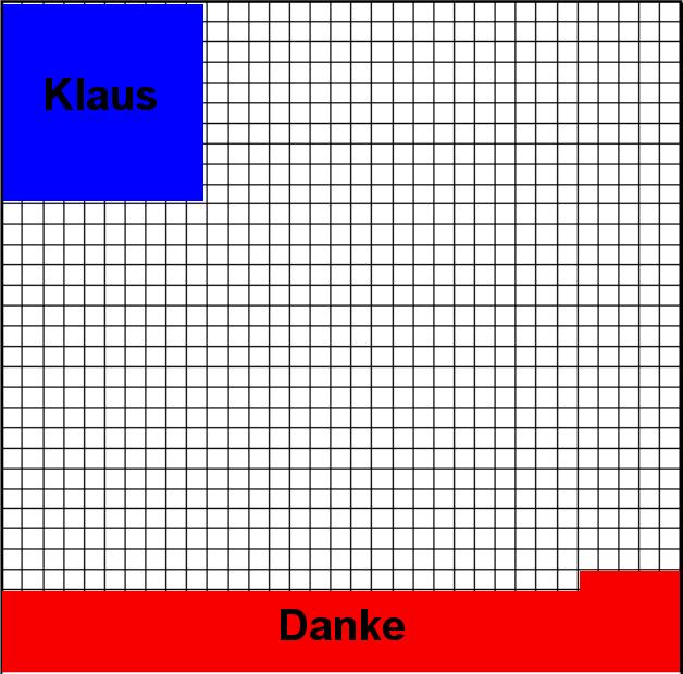 Spendenmatrix. Die Spenden für die nächste Ausstellung werden hier grafisch in einer Matrix von 33x33 Kästchen dargestellt.